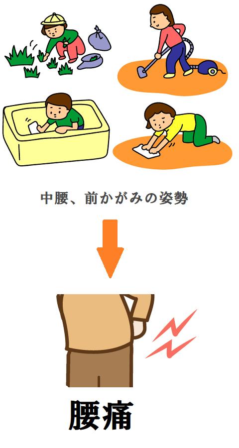 前かがみの姿勢で腰痛のイラスト