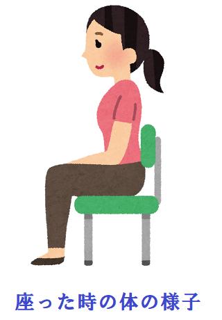 座った時の姿勢のイラスト
